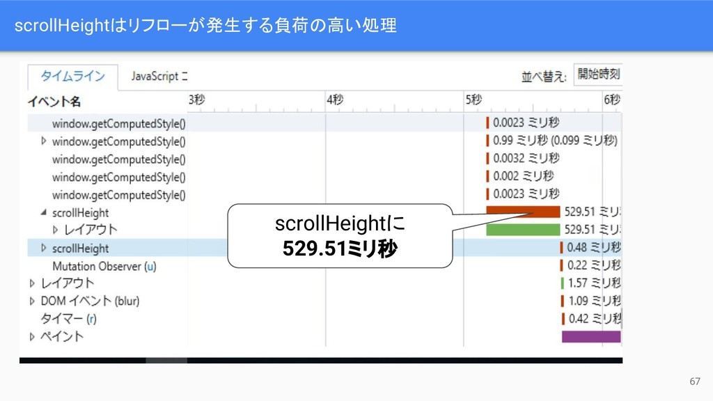 scrollHeight リフローが発生する負荷 高い処理 67 scrollHeightに ...
