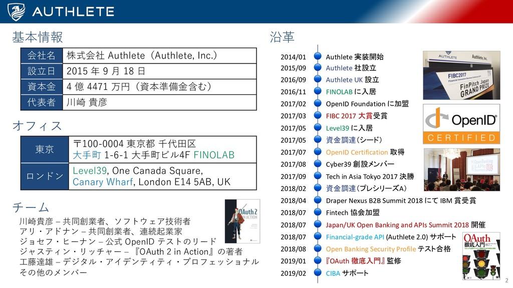 2014/01 ! Authlete ! 2015/09 ! Authlete  ...