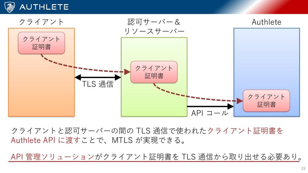 23 M API M API M API M API M API S M API T LP M...
