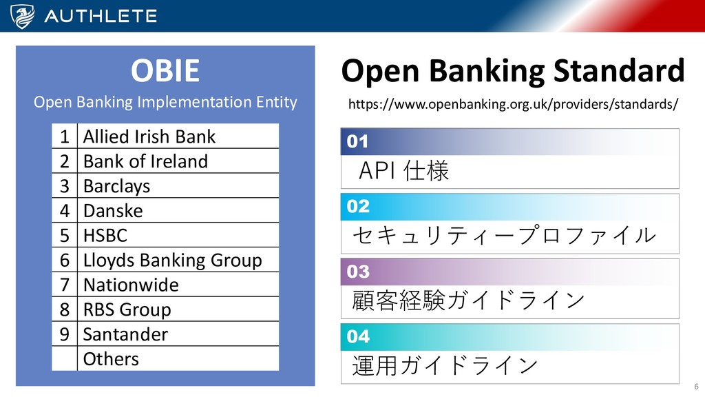 OBIE Open Banking Implementation Entity Open Ba...