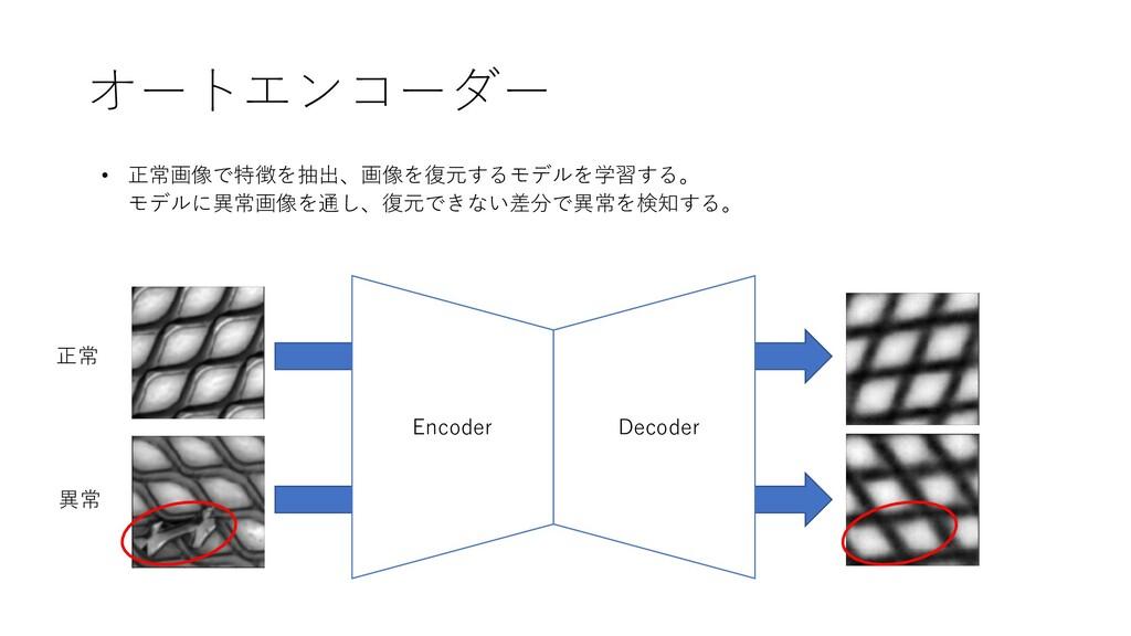 オートエンコーダー Encoder Decoder • 正常画像で特徴を抽出、画像を復元するモ...