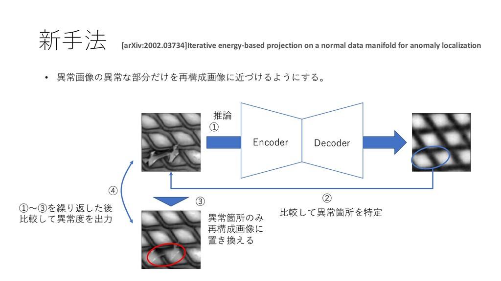 新⼿法 • 異常画像の異常な部分だけを再構成画像に近づけるようにする。 [arXiv:2002...