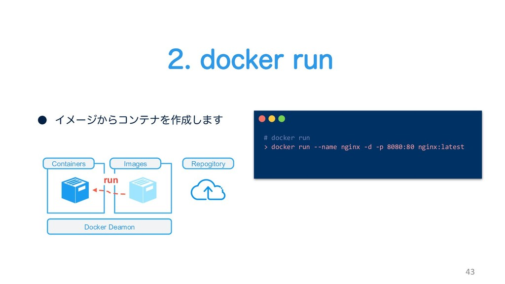 EPDLFSSVO 43 # docker run > docker run --n...