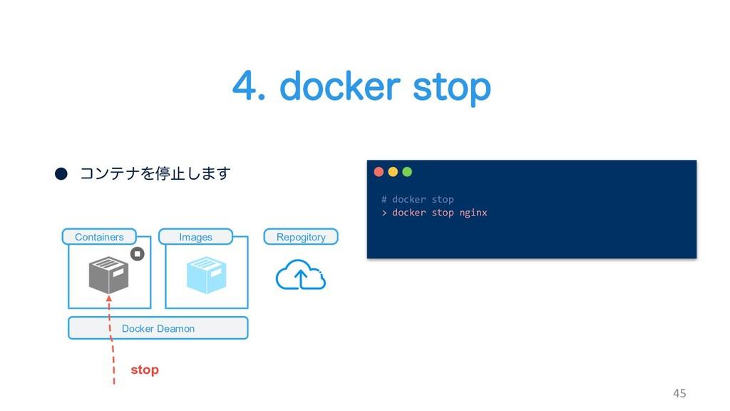 EPDLFSTUPQ 45 ˔ ίϯςφΛఀࢭ͠·͢ Docker Deamon...