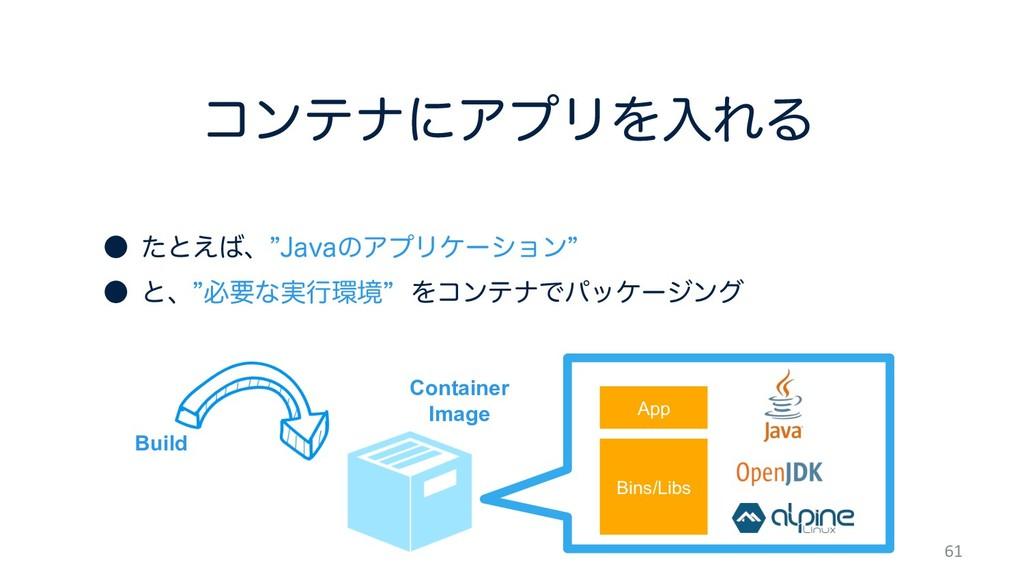 ίϯςφʹΞϓϦΛೖΕΔ 61 Container Image Bins/Libs App ...