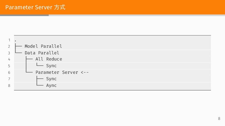Parameter Server 方式 1 . 2 ├── Model Parallel 3 ...