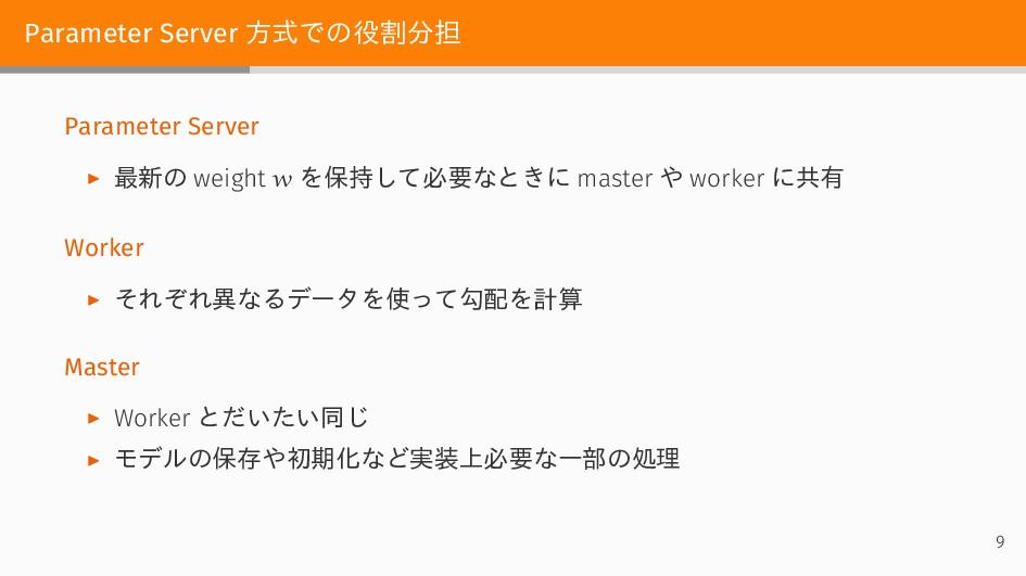 Parameter Server 方式での役割分担 Parameter Server ▶ 最新...