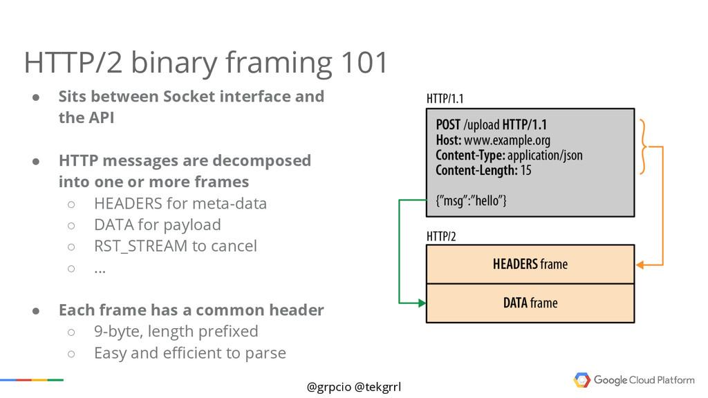 @grpcio @tekgrrl HTTP/2 binary framing 101 ● Si...