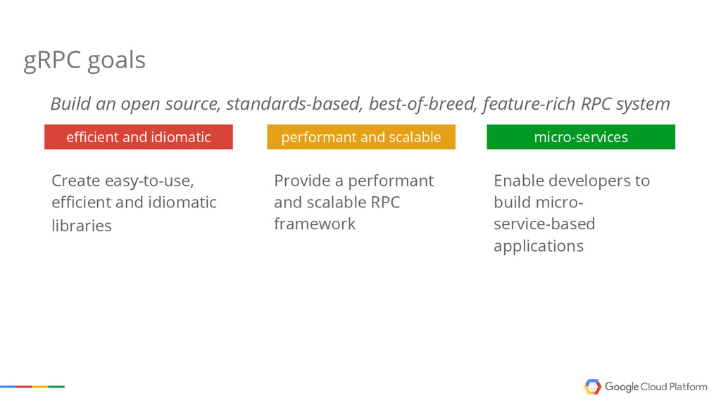 gRPC goals Enable developers to build micro- se...