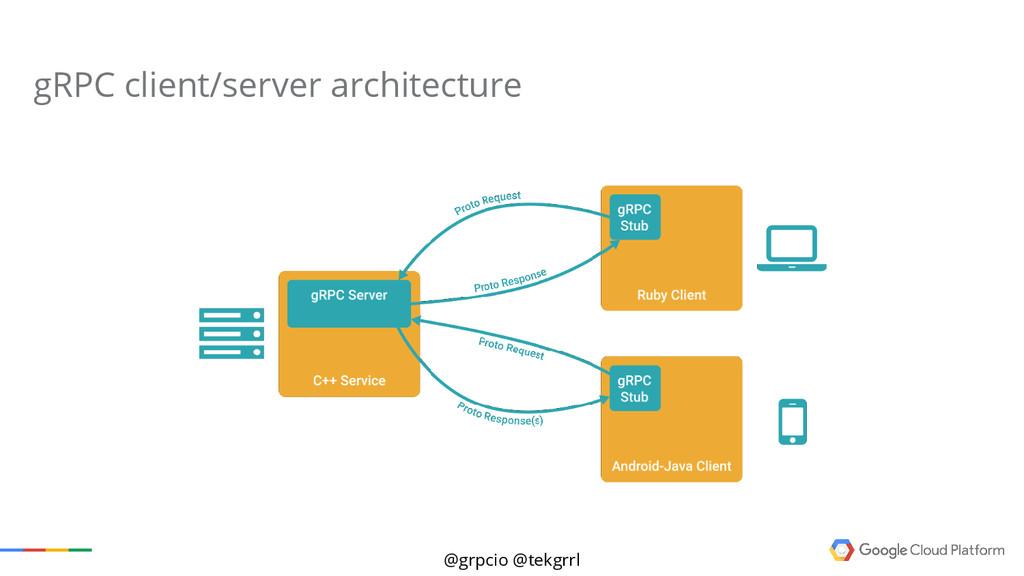 @grpcio @tekgrrl gRPC client/server architecture