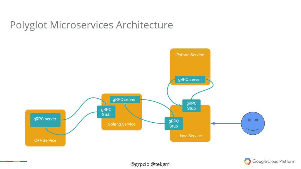 @grpcio @tekgrrl Polyglot Microservices Archite...