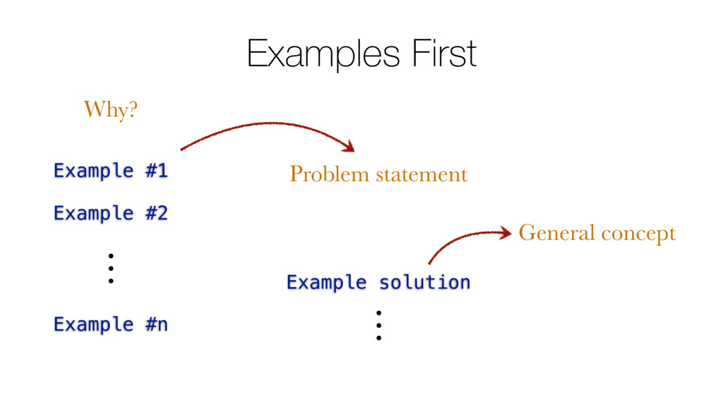 Examples First Why? Example #1 Example #2 Examp...