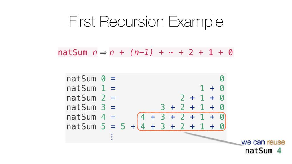 First Recursion Example natSum n 㱺 n + (n-1) + ...