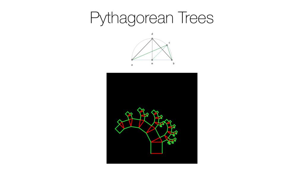 Pythagorean Trees