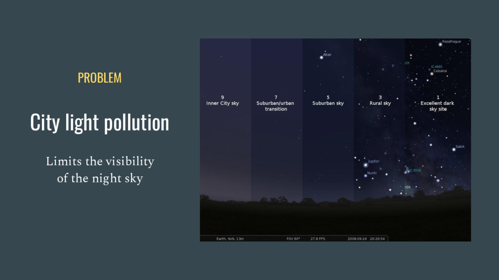 City light pollution Limits the visibility of t...