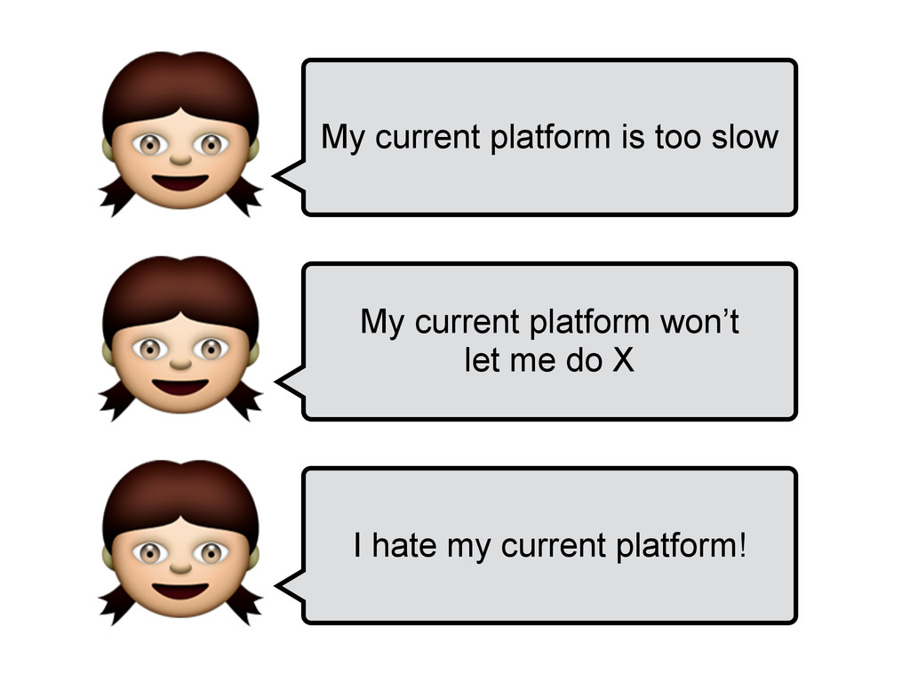 My current platform is too slow My current pla...