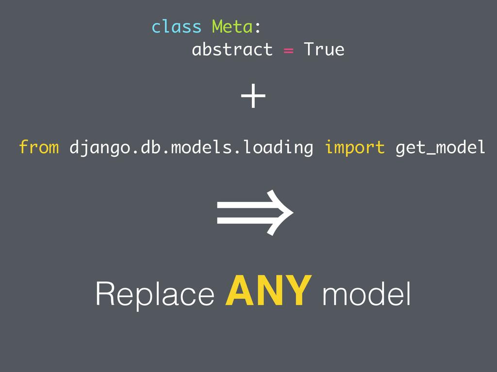 from django.db.models.loading import get_model ...
