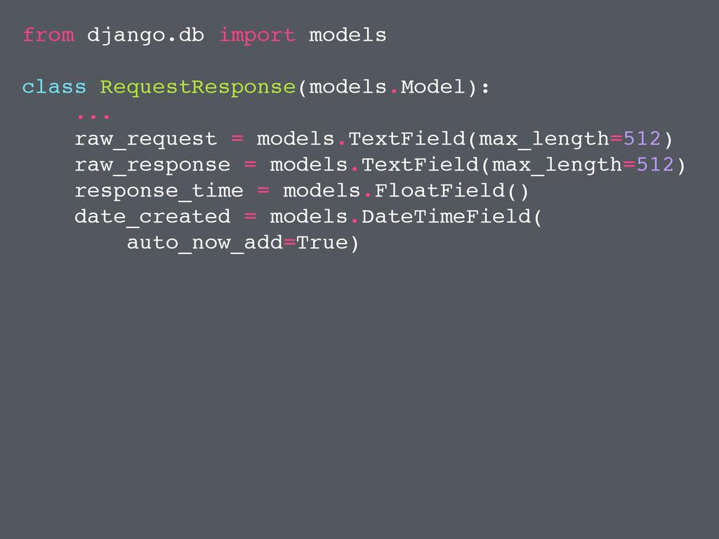from django.db import models class RequestRespo...