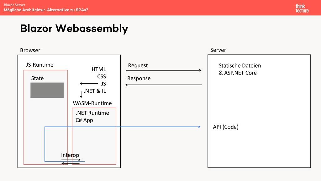 Blazor Server Browser Server JS-Runtime WASM-Ru...