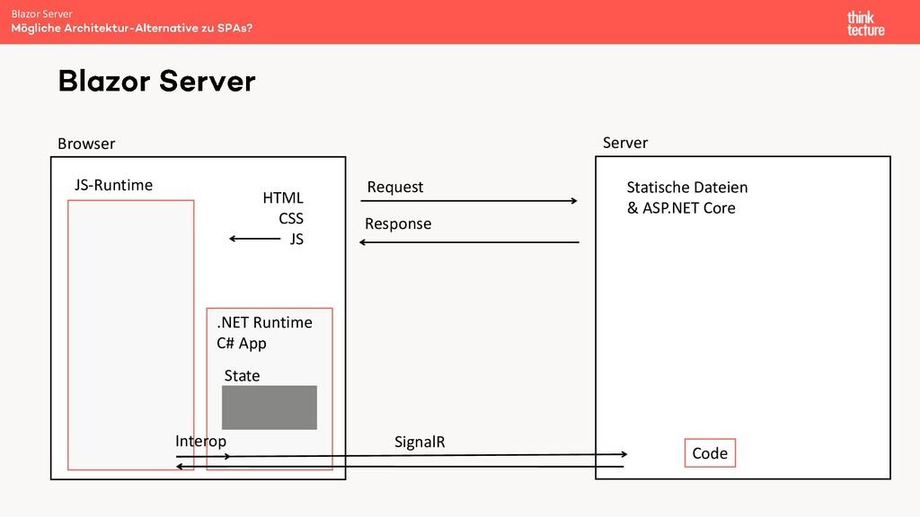 Blazor Server Browser Server JS-Runtime HTML CS...