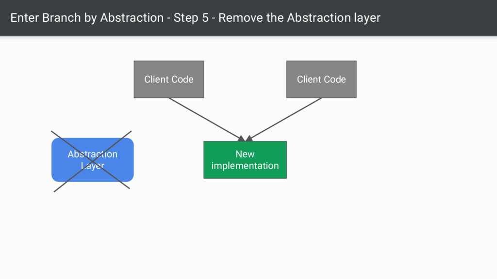 Enter Branch by Abstraction - Step 5 - Remove t...