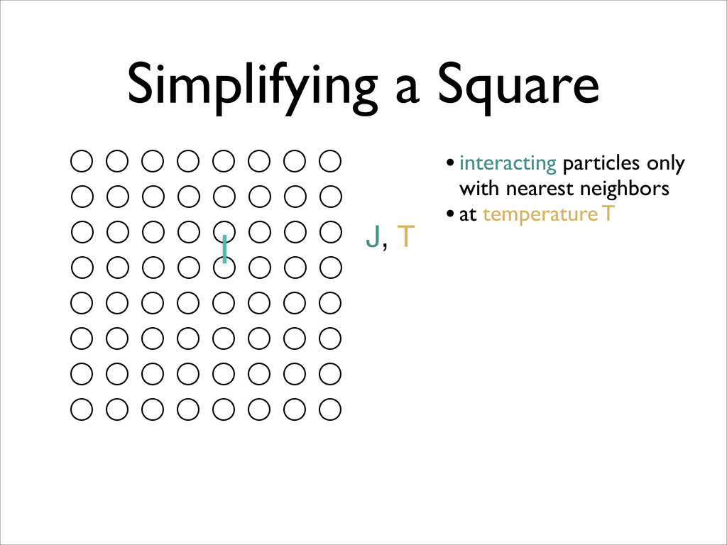 Simplifying a Square J, T •interacting particle...