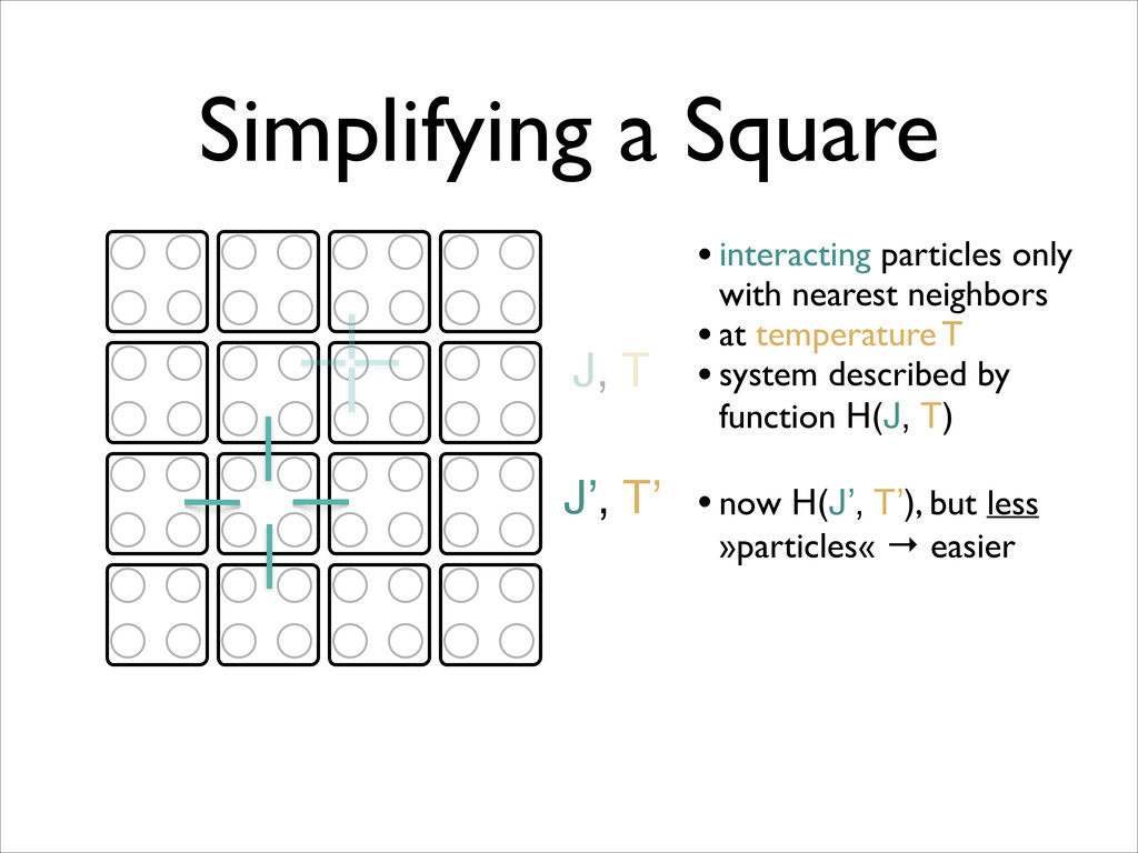 Simplifying a Square J, T J', T' •interacting p...
