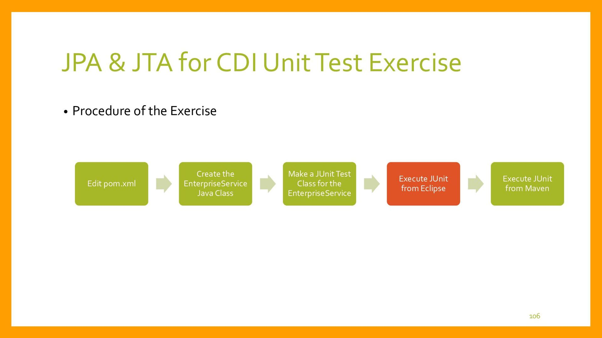 JPA & JTA for CDI Unit Test Exercise • Execute ...