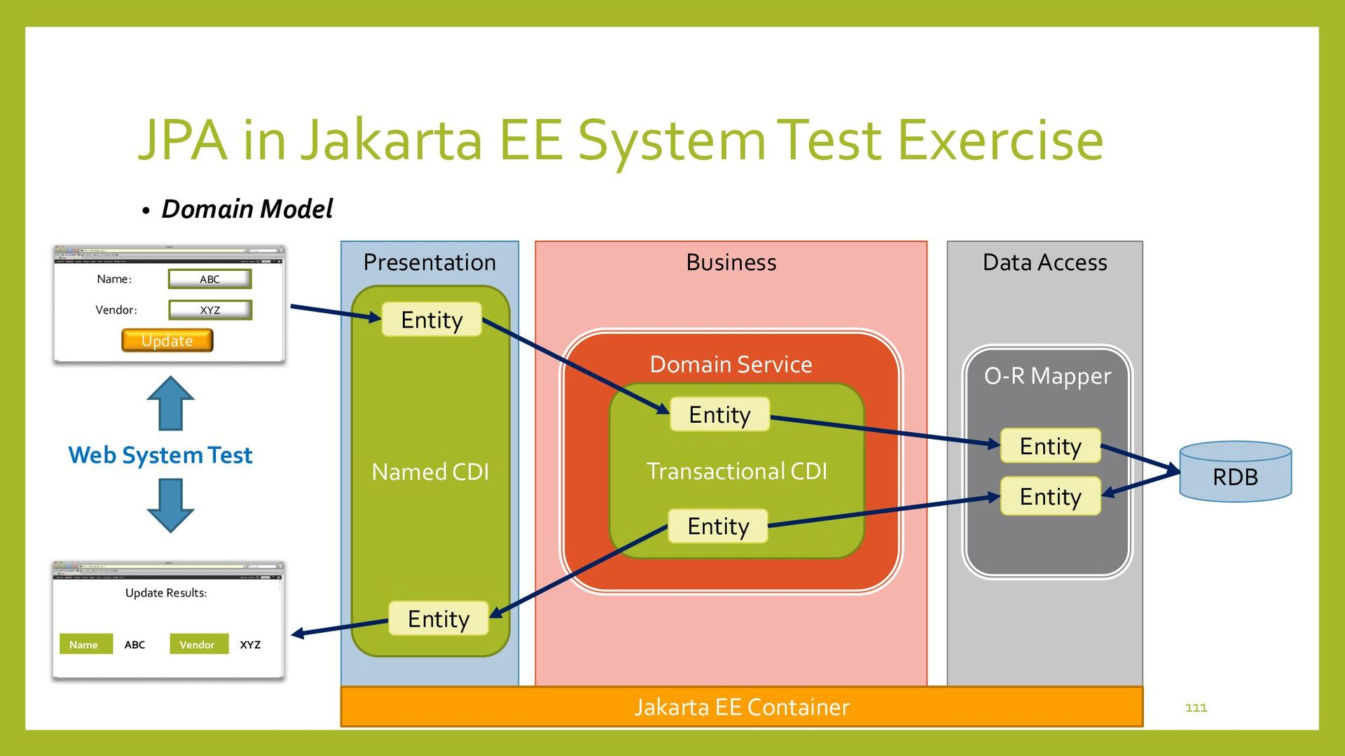 JPA in Jakarta EE System Test Exercise • Check ...