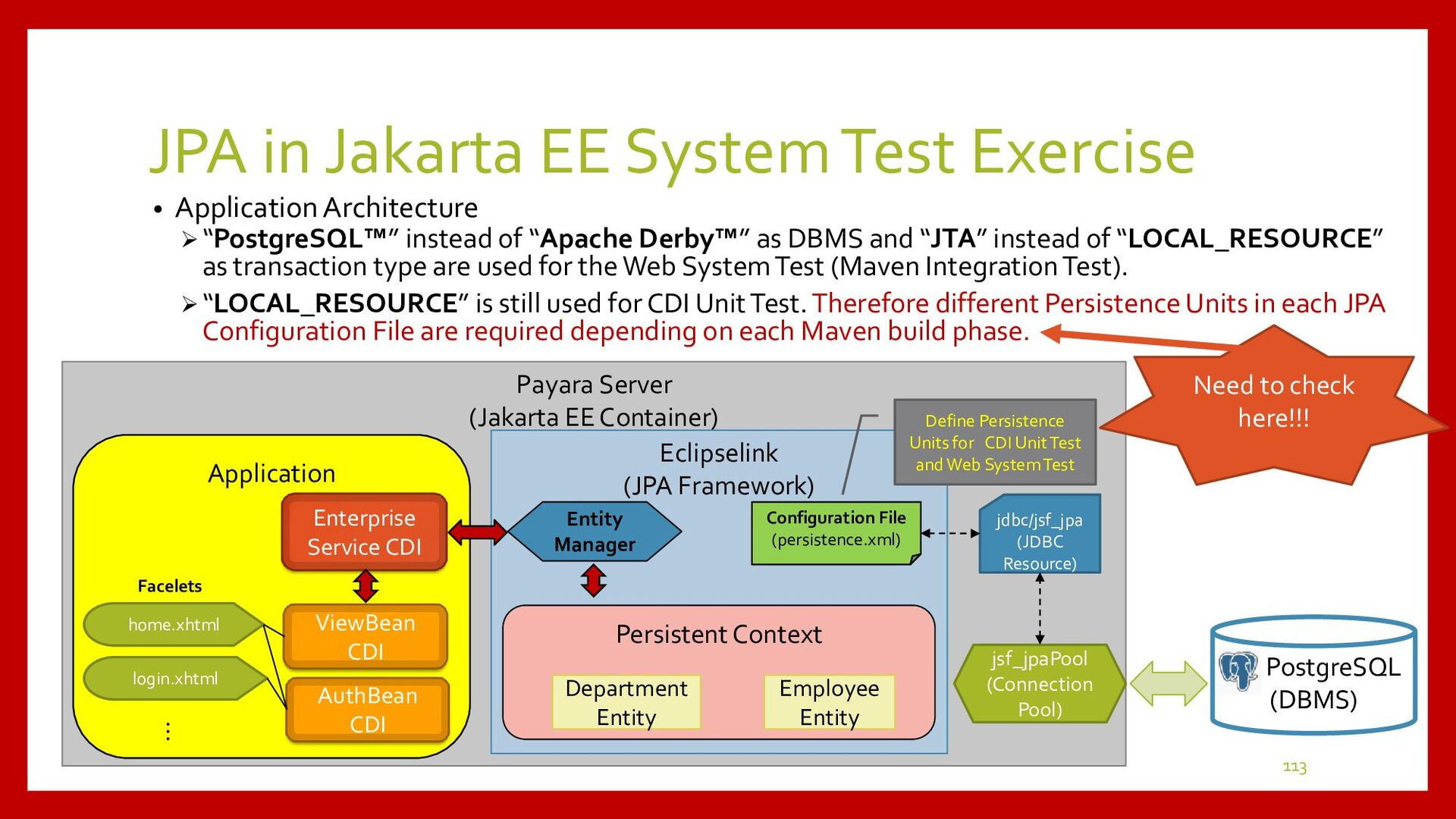 JPA in Jakarta EE System Test Exercise • This p...