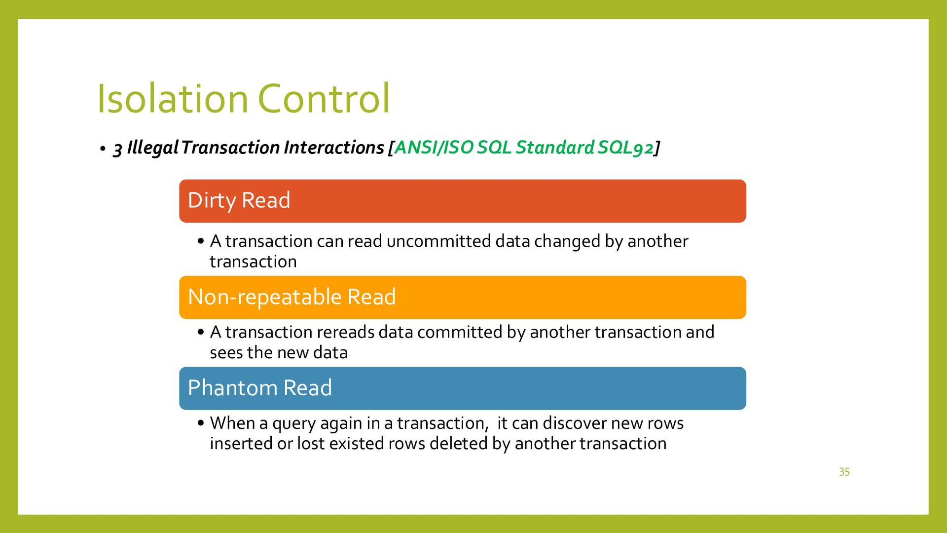 Isolation Control • Transaction Interaction [Di...