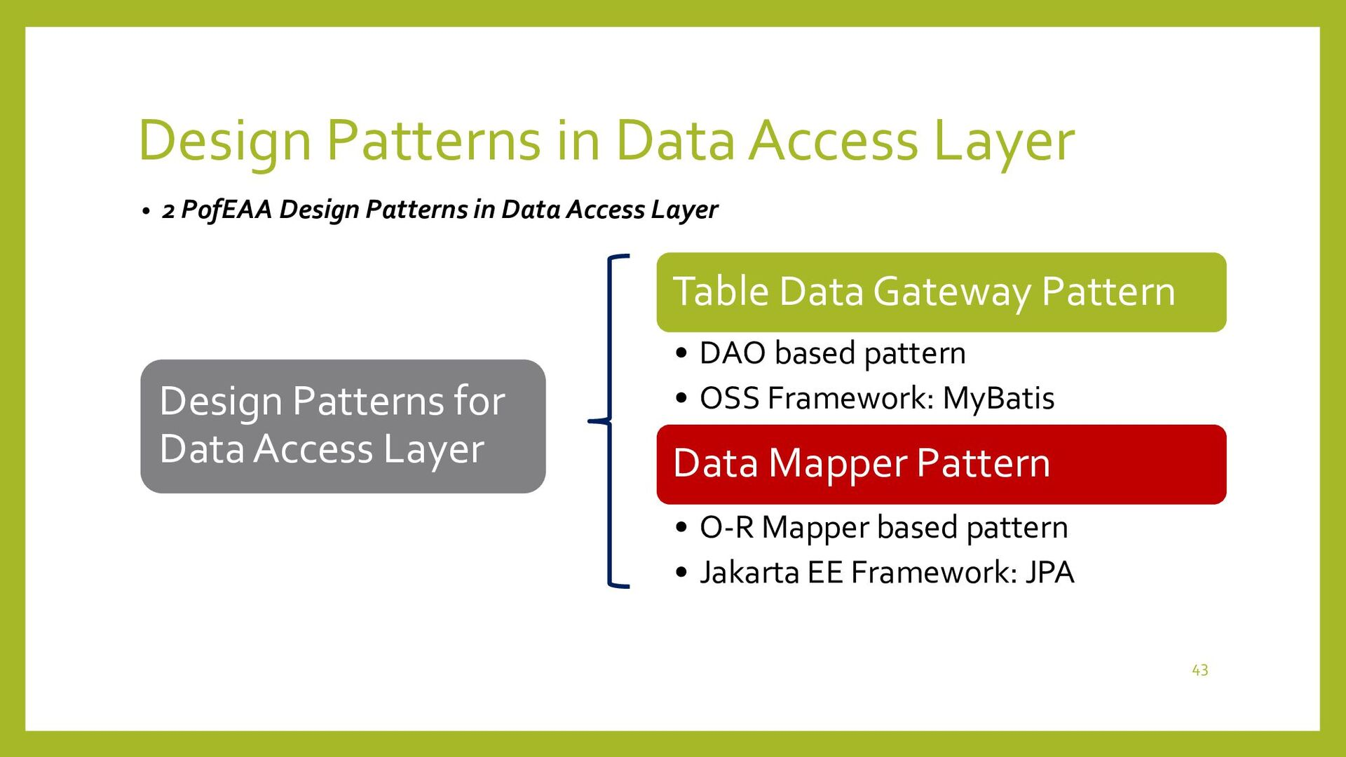 Data Mapper Design Pattern • Example of Data Ma...