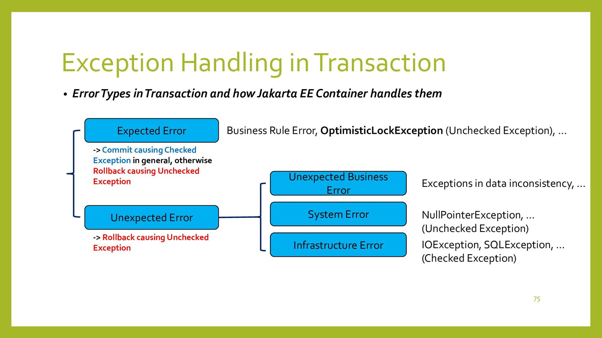 DB Exception Handling • EJB Exceptions 75 Throw...