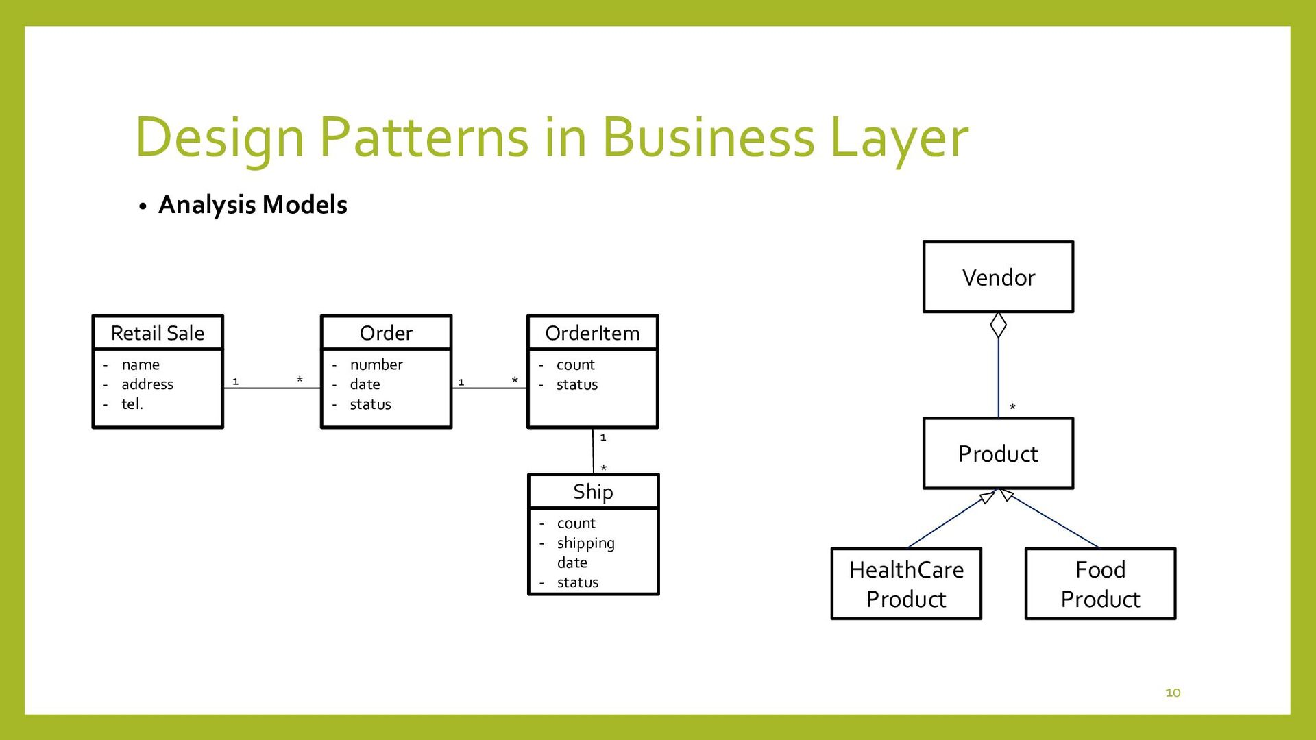 Design Patterns in Business Layer • 2 Types of ...