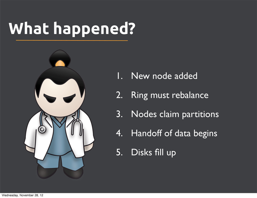 What happened? 1. New node added 2. Ring must r...
