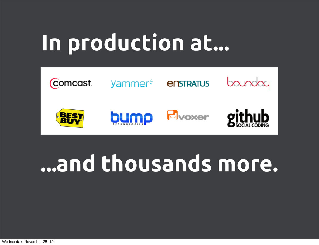In production at... ...and thousands more. Wedn...