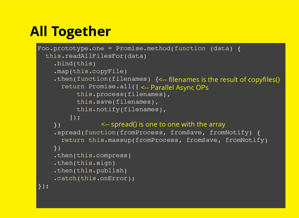 All Together All Together Foo.prototype.one = P...