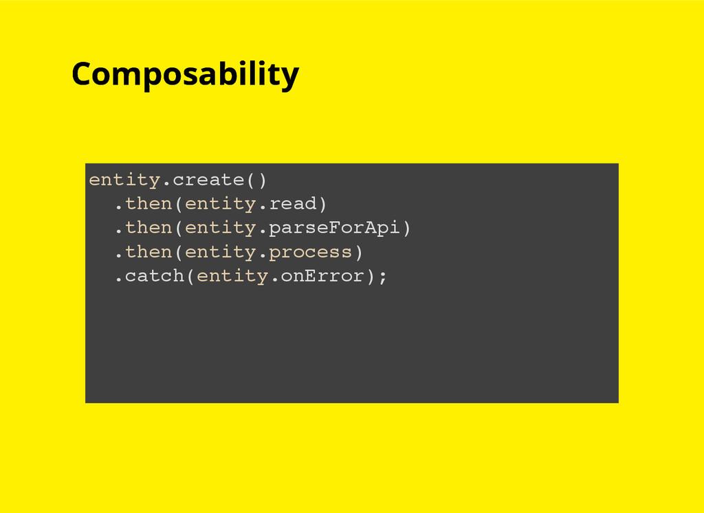 Composability Composability entity.create() .th...