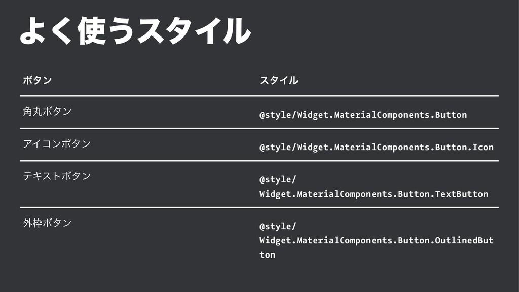 Α͘͏ελΠϧ Ϙλϯ ελΠϧ ؙ֯Ϙλϯ @style/Widget.MaterialC...