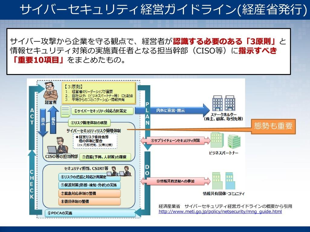 経済産業省 サイバーセキュリティ経営ガイドラインの概要から引用 http://www.meti...
