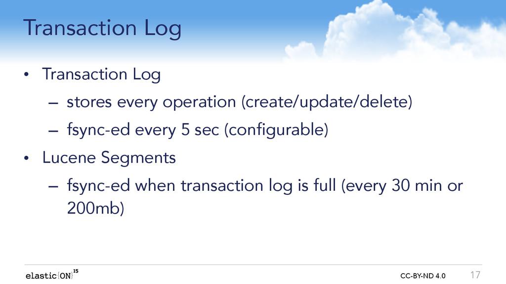 { } CC-BY-ND 4.0 Transaction Log • Transaction ...