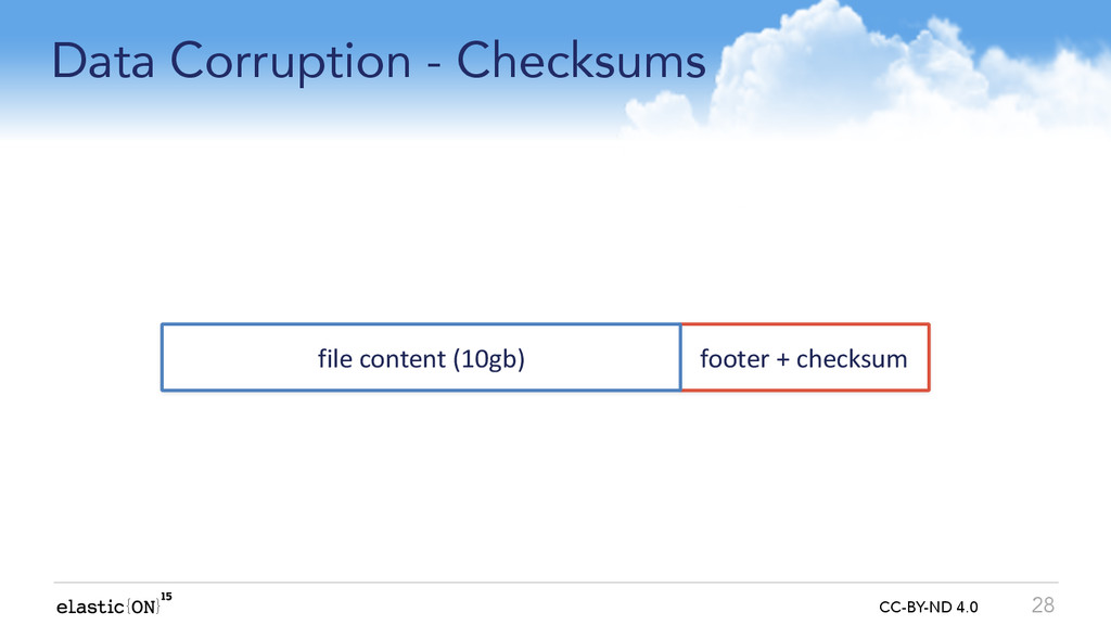 { } CC-BY-ND 4.0 Data Corruption - Checksums 28...