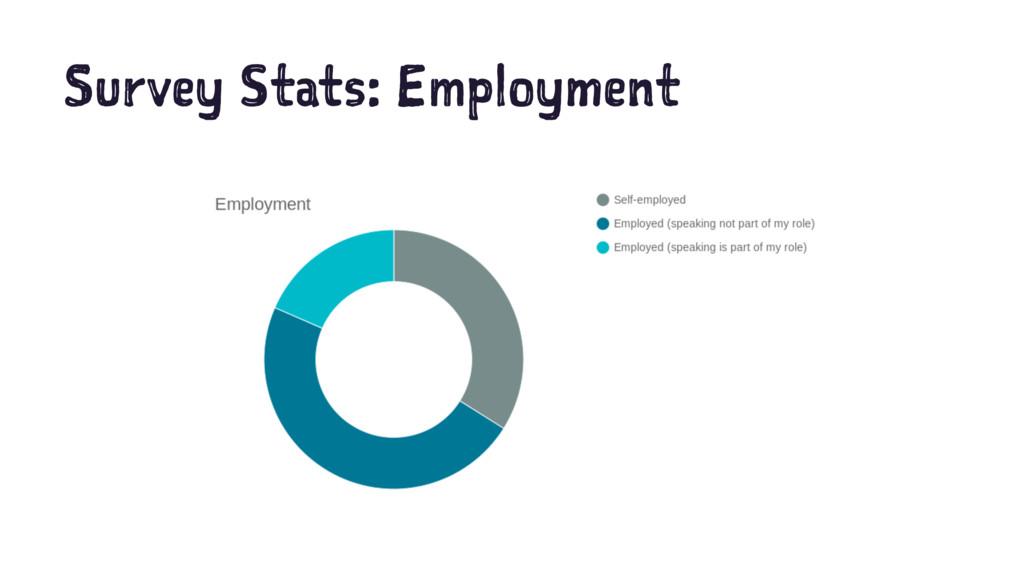 Survey Stats: Employment