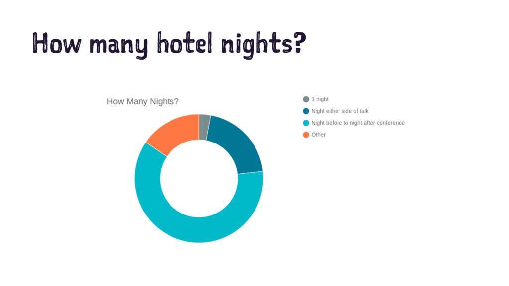 How many hotel nights?