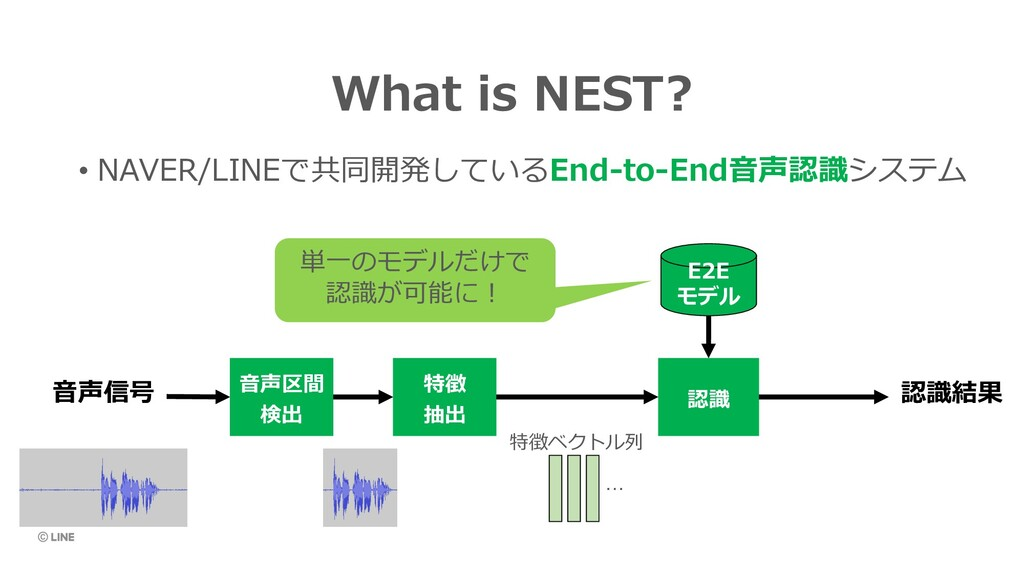 What is NEST? • NAVER/LINEで共同開発しているEnd-to-End⾳声...
