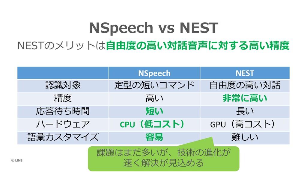 NSpeech vs NEST NSpeech NEST 認識対象 定型の短いコマンド ⾃由度...