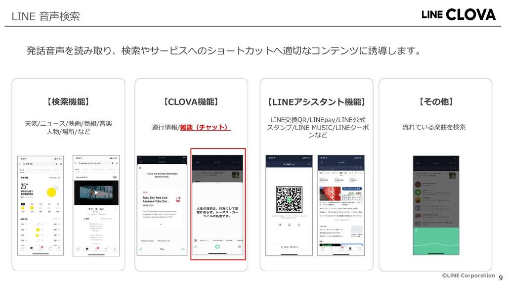 9 LINE ⾳声検索 発話⾳声を読み取り、検索やサービスへのショートカットへ適切なコンテンツ...