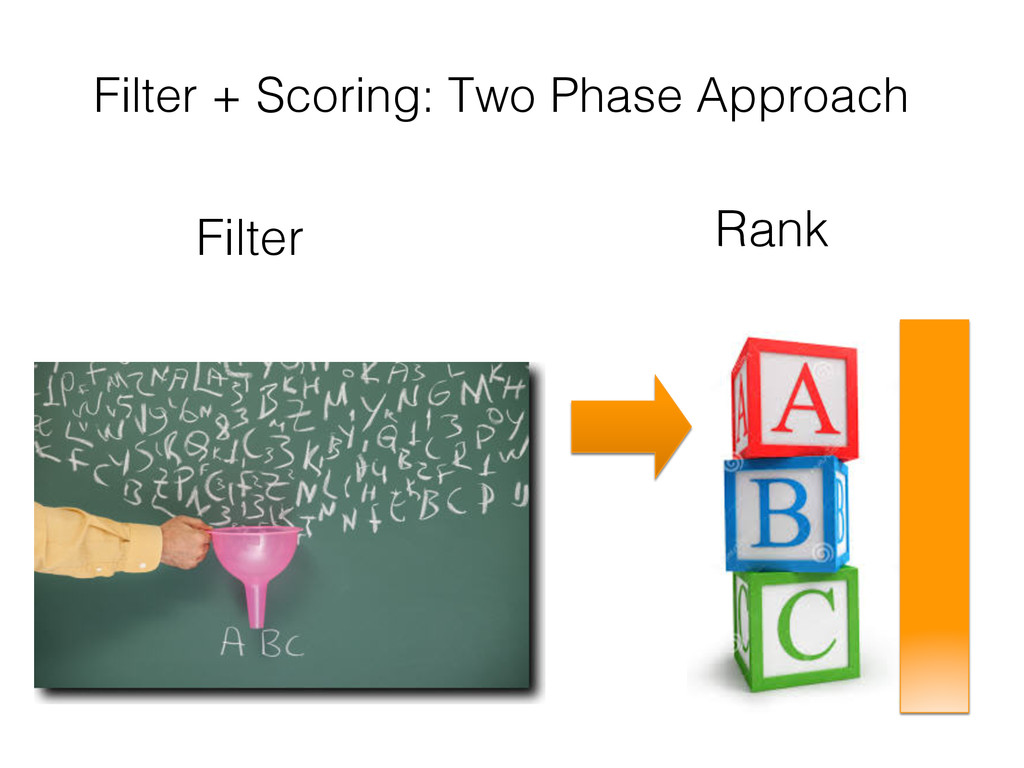 Filter + Scoring: Two Phase Approach! Filter! R...