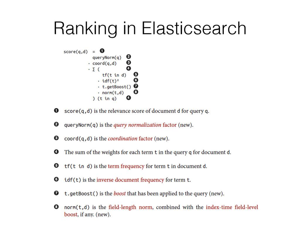 Ranking in Elasticsearch!