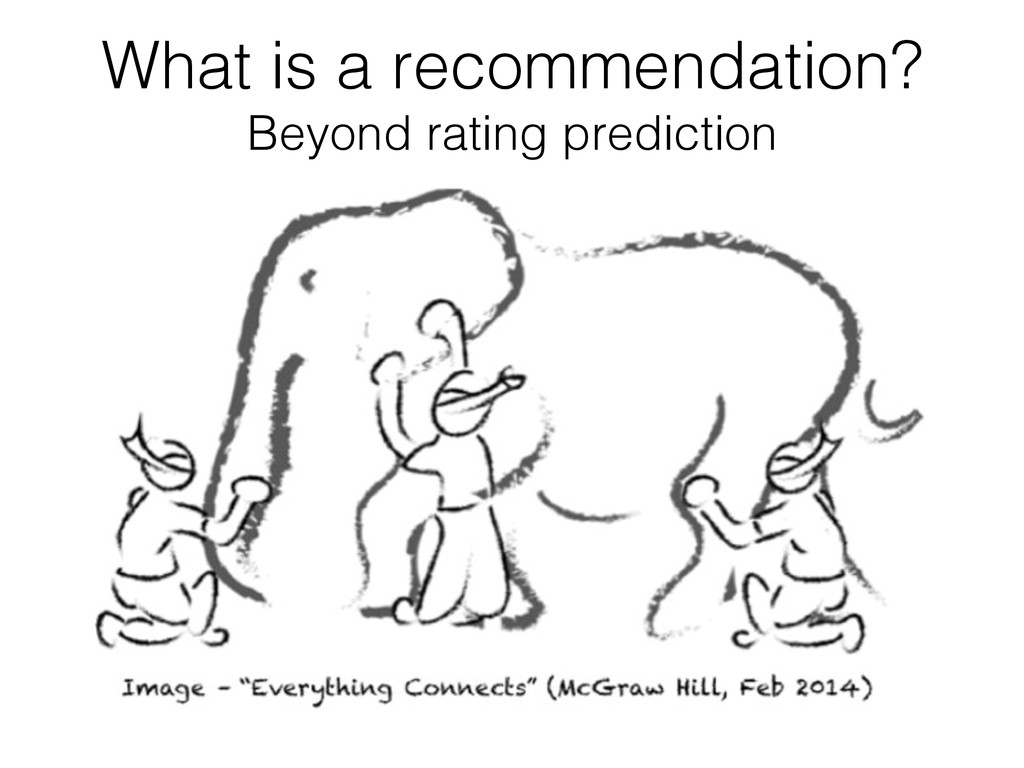 What is a recommendation?! Beyond rating predic...
